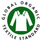 Siegel Guide GOTS Zertifikat Soil Association Organic GOTS Armedangels Maas Natur People Tree SOIL Association IVN Best Naturtextil PETA approved Vegan zertifikat vegane Mode Fairtrade Siegel GOTS Zertifikat FWF Fairwear Foundation Faire Mode Nachhaltige Mode Sustainable Fashion Slow Fashion Organic Cotton